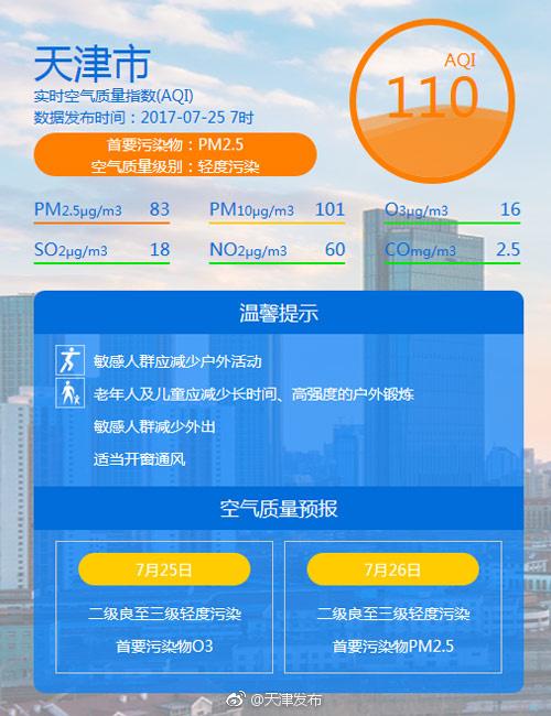2017天津天气预报 每日更新