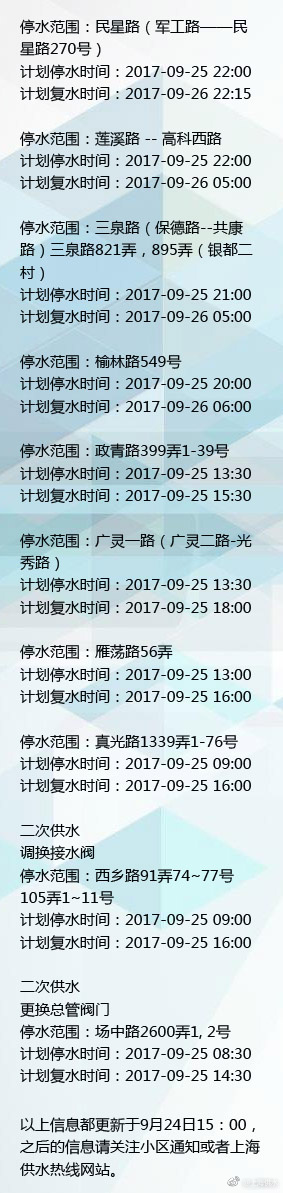 2017年9月25日上海停水通知及停水路段