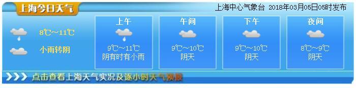 3月5日上海天气预报: