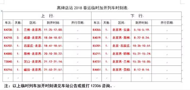 2018高碑店火车站春节期间增开12趟临客