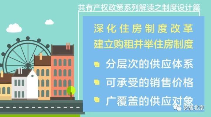 北京共有产权住房的顶层设计解读:降低购房