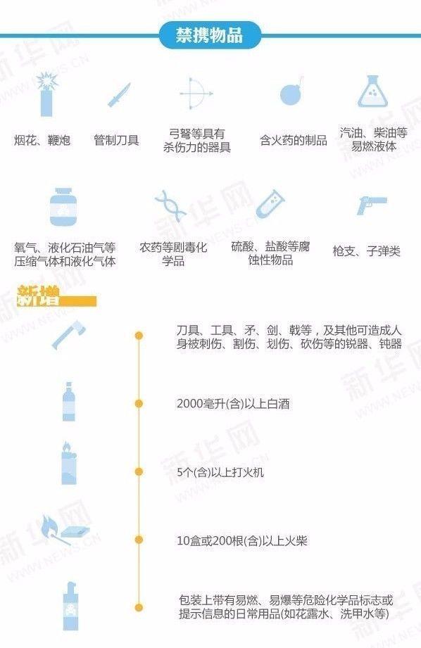 """2017年10月17日起北京地铁启动""""人物同检"""""""
