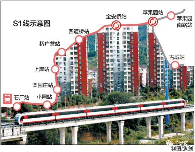 北京地铁S1线站点名出炉,门头沟进城只需1
