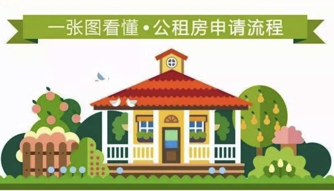 一张图看懂公租房申请流程