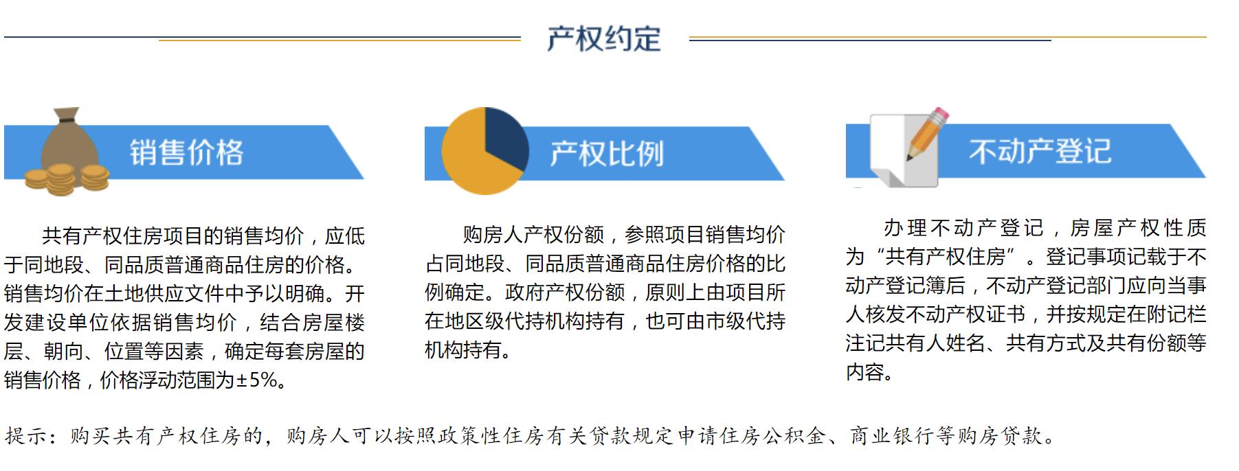 北京共有产权房申请网站-北京共有产权房申请