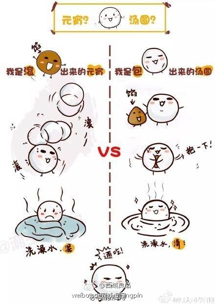 元宵与汤圆有什么区别?三张图告诉你汤圆和元宵的区别