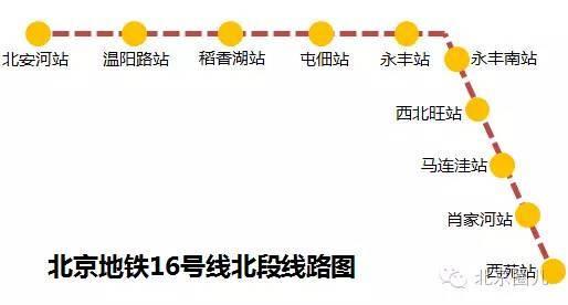 2017年北京衣食住行将有这些大变化,第一个就赞爆了