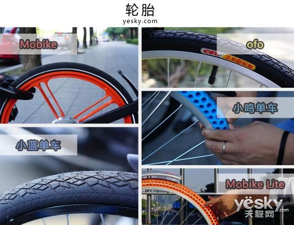 谁更好骑 五款主流单车横向评测