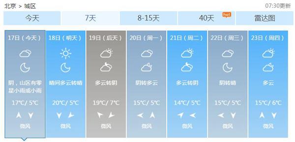 今天北京能见度继续下降 周末转晴适合踏青赏花