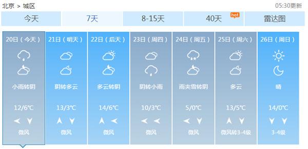 本周北京多阴雨天气 降温明显