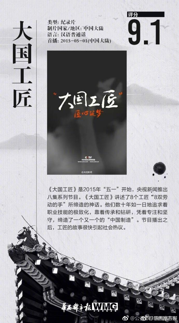 中国纪录片排行榜有哪些?9部高分记录片,带你看中国