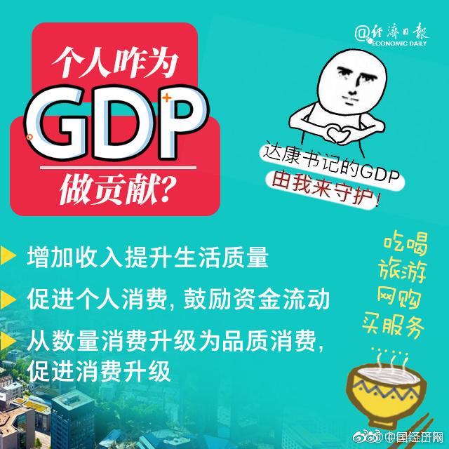 gdp增速_gdp是什么意