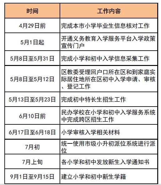 2017北京幼升小、小升初入学工作时间安排