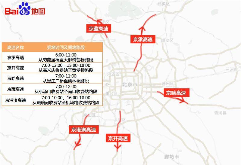 2017五一前后北京交通预测预报和出行提示(4月29日至5月5日)