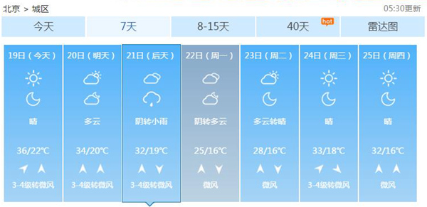 北京未来7天天气预报.-2017年5月19日北京天气预报 气温飙至36 周