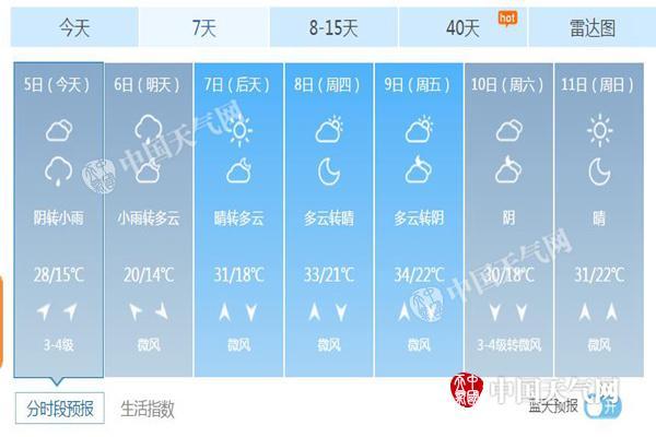 北京未来七天天气预报.-2017年6月5日芒种节气北京天气预报 将迎降
