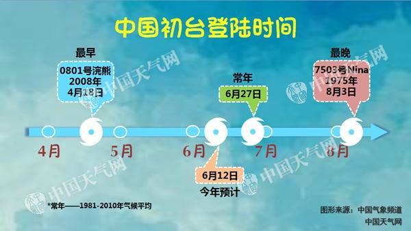 2017年第2号台风苗柏路径实时查询及高清卫星云图(最新新闻更新)