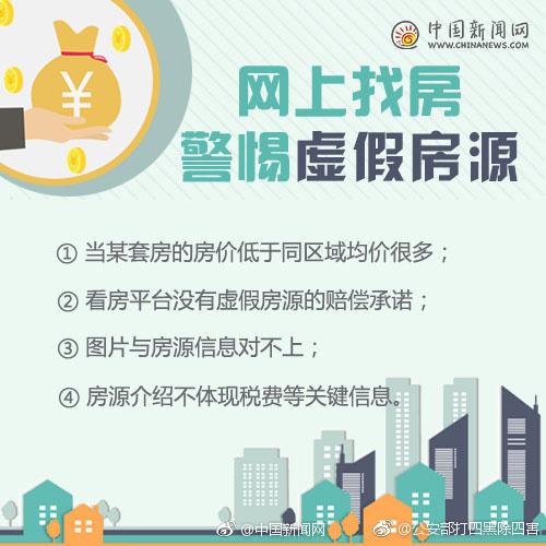 买房有哪些风险需要注意?这些你一定要知道
