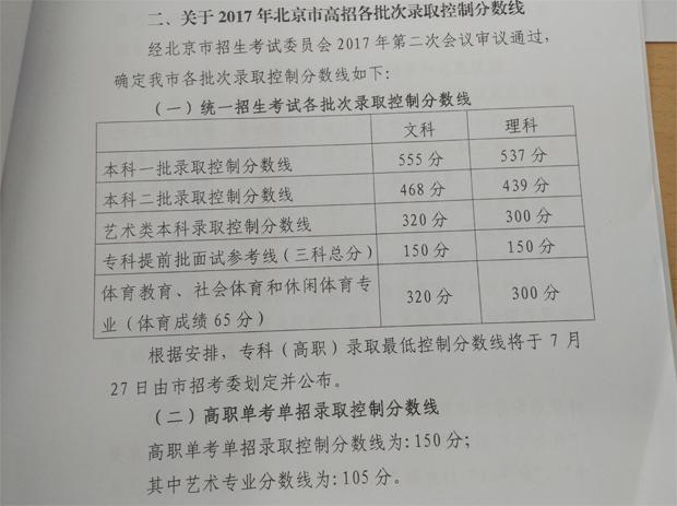 2017年北京高考二本文理科录取分数线公布