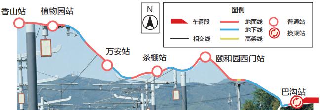 本市首条旅游观光轨道交通线——西郊线力争年底6站全开通