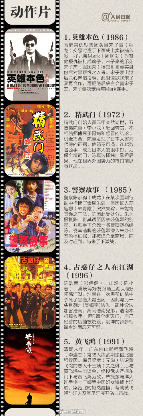 公认的45部香港最经典电影 哪部让你百看不厌?