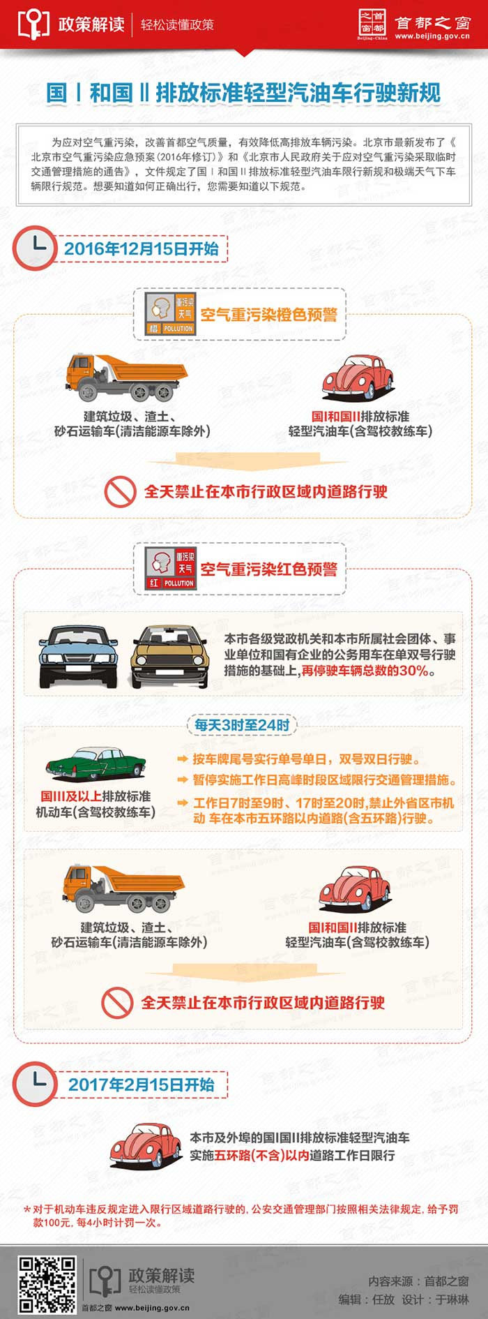 国Ⅰ和国Ⅱ排放标准轻型汽油车行驶新规