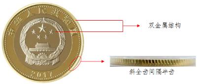 2017年建军90周年双色铜合金纪念币公众防伪辨认特征(查看)