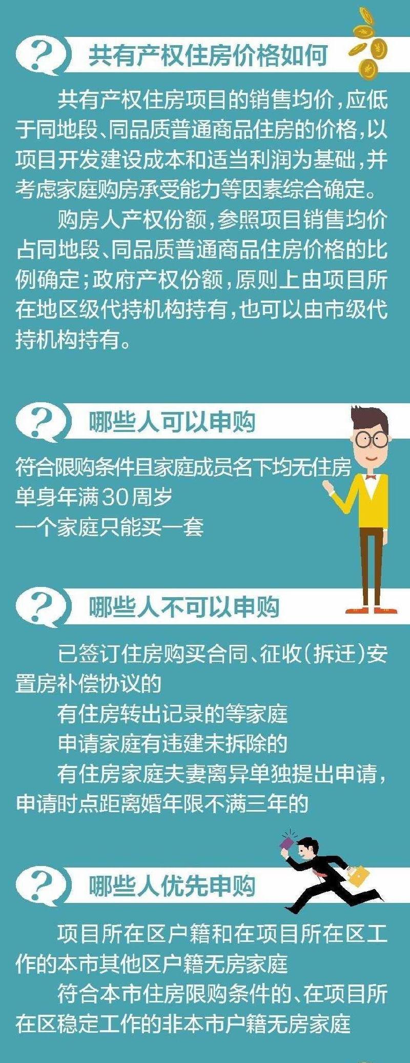 2017北京共有产权房申请指南,申请条件价格及申请入口