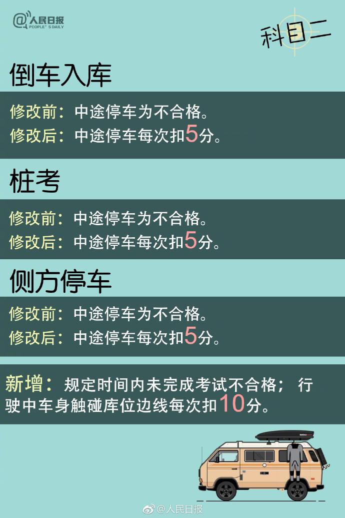 驾考新规10月1日实施 九图告诉你都有哪些变