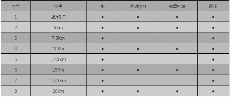 2017北京女子半程马拉松竞赛规程全文