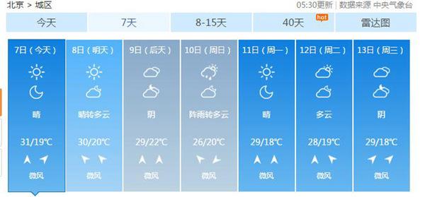 """白露时节北京""""秋老虎""""仍凶猛 周末降温"""