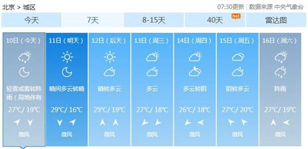 今天北京雾转雨能见度不佳 明起蓝天重现