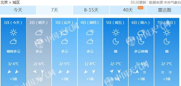 北京晴好天气迎新年 本周气温低迷最高温仅冰点出头