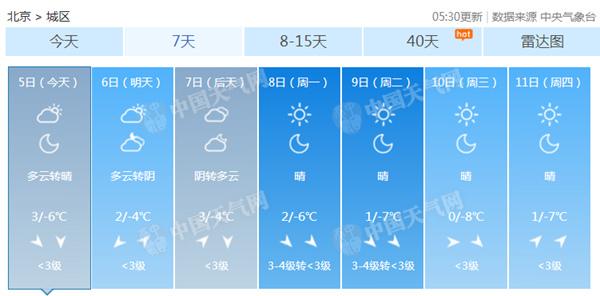 初雪到?京城连续74天无有效降水 明夜局地或迎降雪