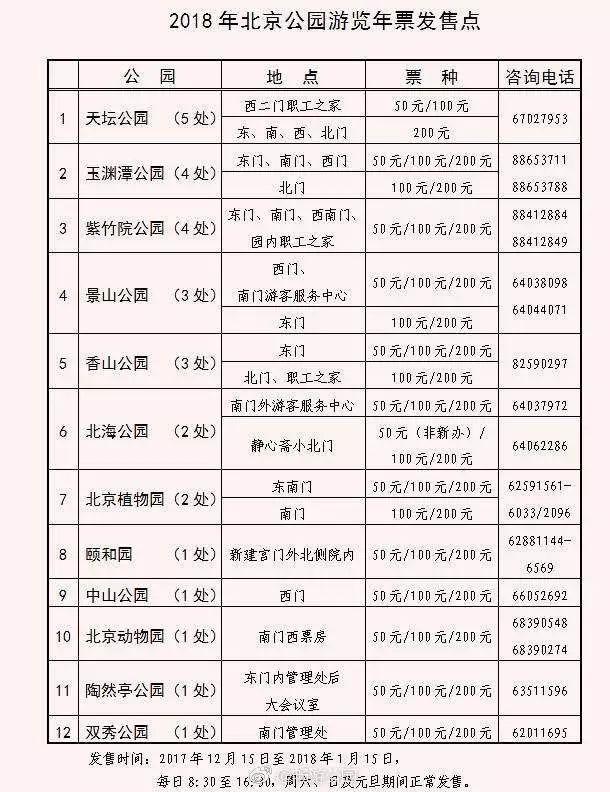 北京公园年票2018办理地点、购票价格充值方