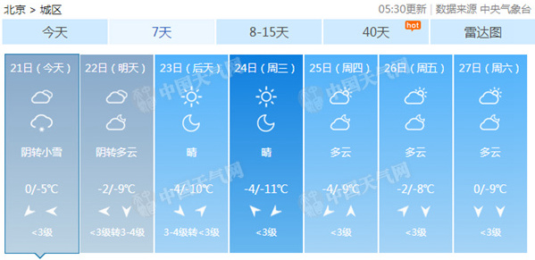 """雪要进京啦!今夜北京迎大范围降雪 下周进入""""冰冻周"""""""