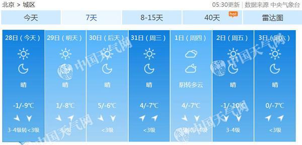 電影 今天明天 北京后天天氣預報