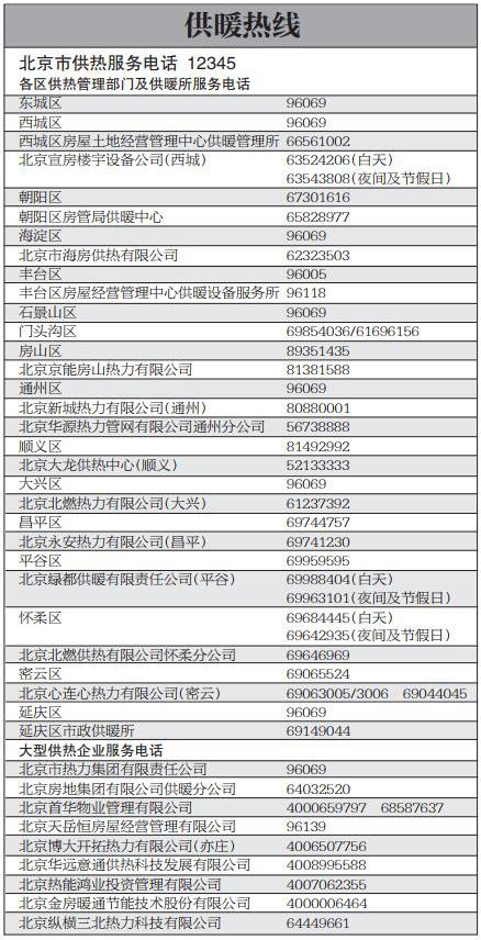 2018-2019北京供热服务电话及供暖投诉电话