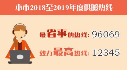 2018-2019年采暖季全市供热服务电话
