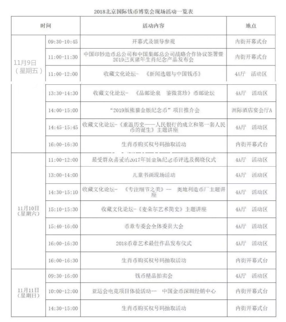 2018北京钱博会(时间 地点 门票 亮点)