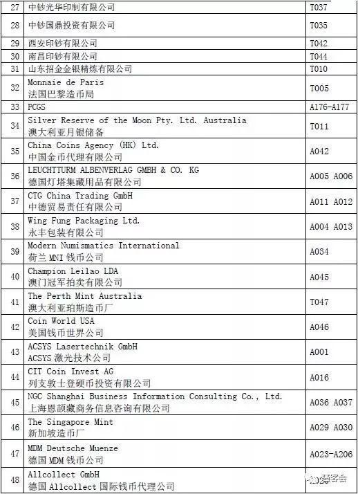 2018北京钱博会展位表及展位分布一览