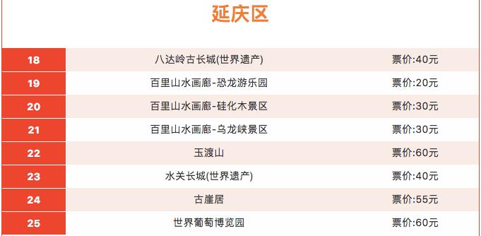 2019北京风景年票包含景点目录(52个可游览的公园和风景区)