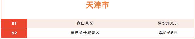 2019北京風景年票包含景點目錄(52個可游覽的公園和風景區)