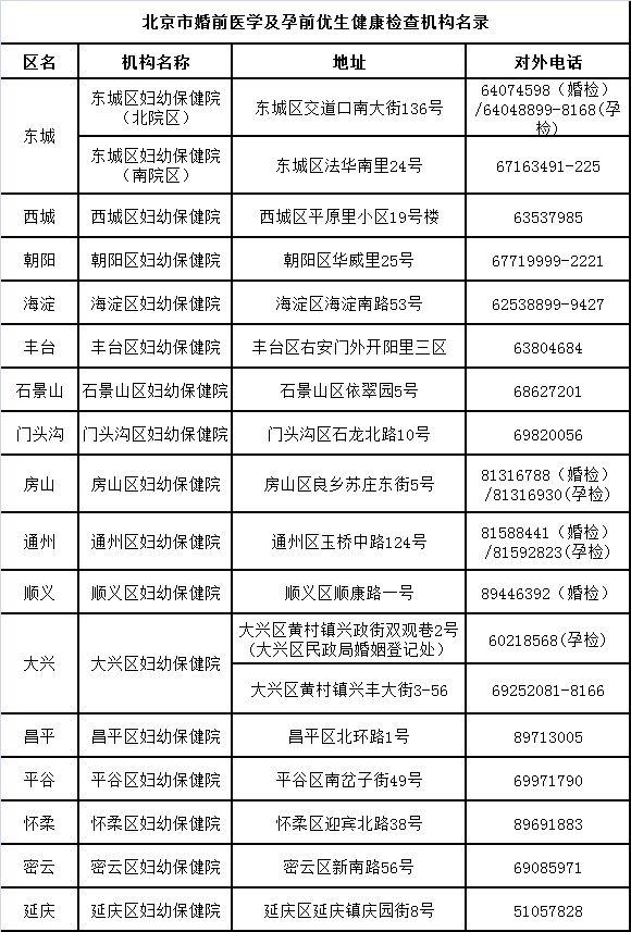 州市免费婚检项目_北京婚检孕检预约办理流程及检查项目-北京本地宝