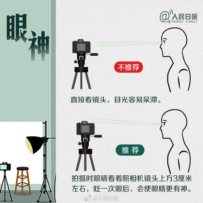 证件照拍摄技巧一次搞定证件照(图解)