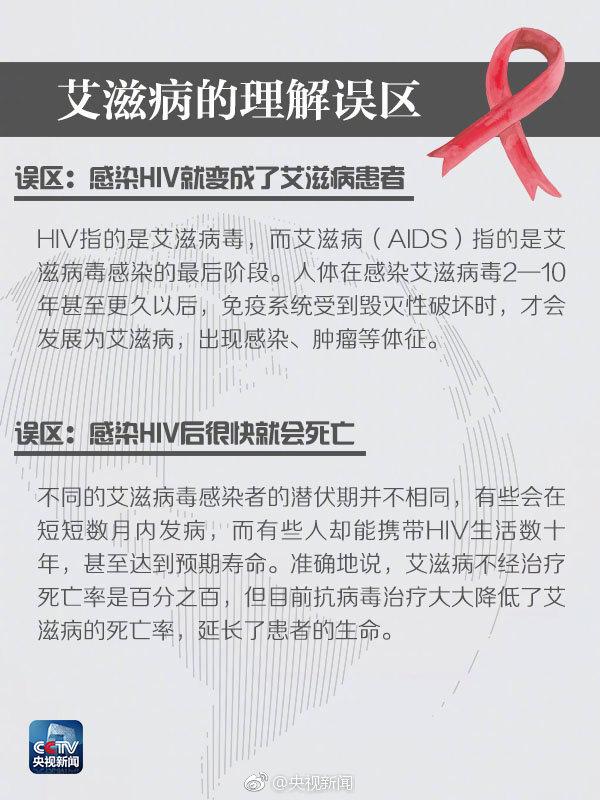 怎么判断一个人艾滋病?你了解多少?