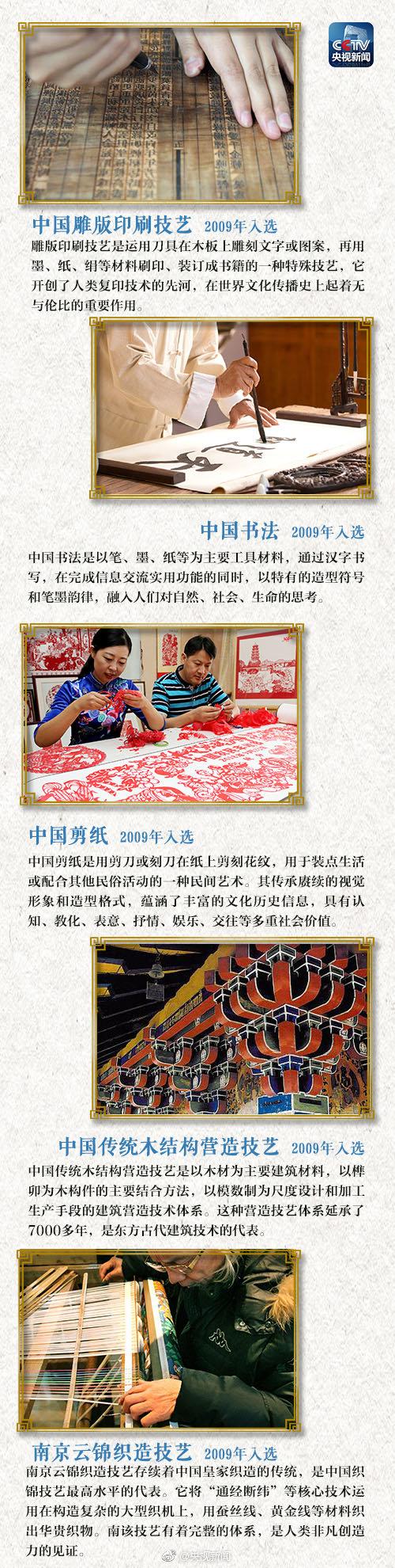 中国世界级非物质文化遗产全名录(2018年11月28日最新)