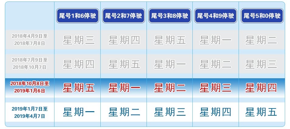 2018北京限号查询(每日更新)