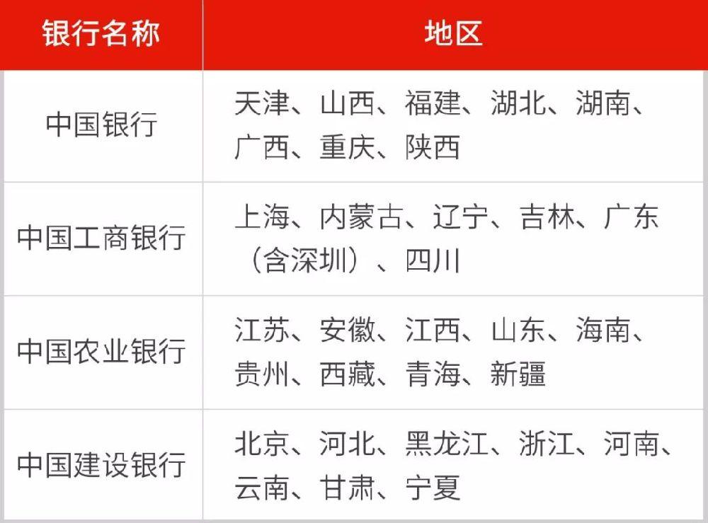 农业银行2019年贺岁普通纪念币网上预约剩余数量查询