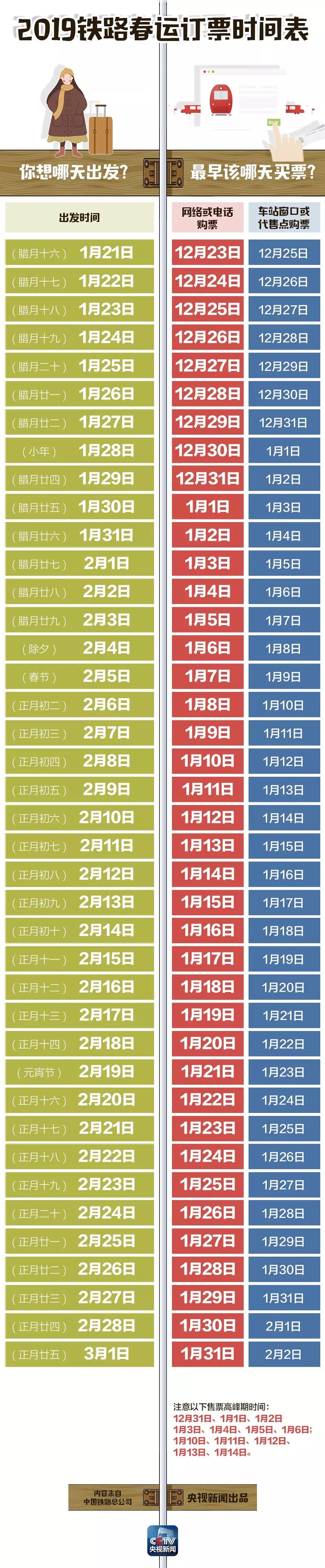 2019春运订票时间表官方版公布 哪天出发哪天买票一清二楚